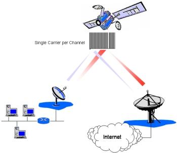 internet_melalui_satelit